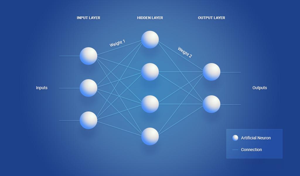 artificial network neurons